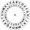 spiritual codes and ciphers